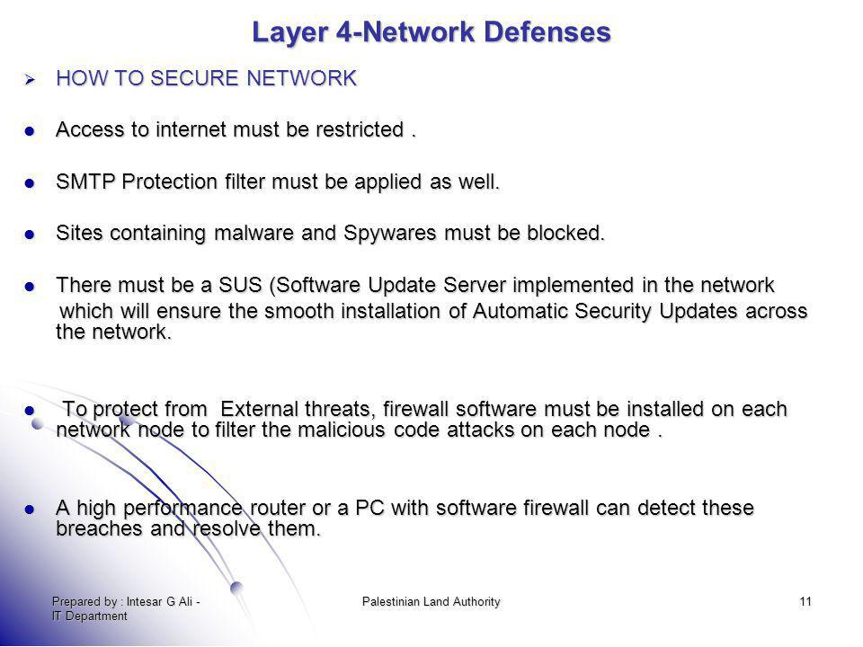 Layer 4-Network Defenses