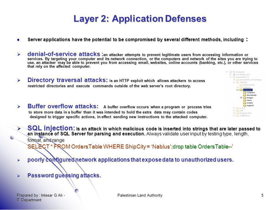 Layer 2: Application Defenses