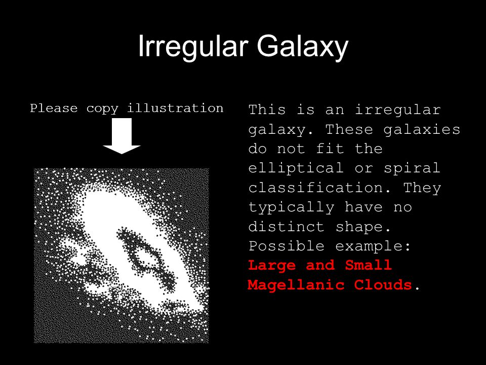 Irregular Galaxy Please copy illustration.