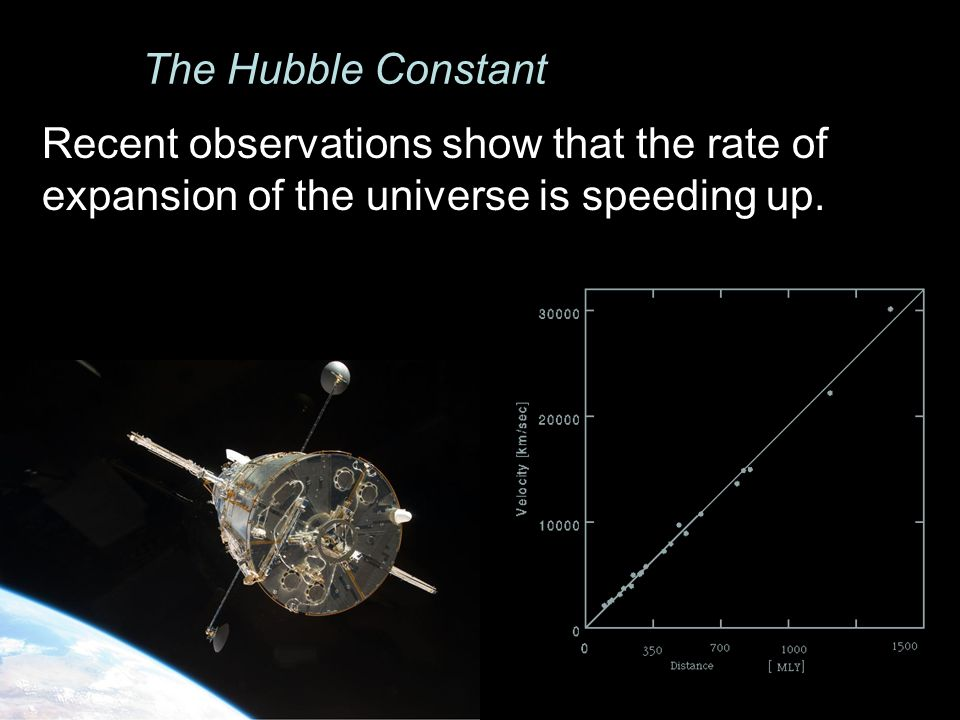 The Hubble Constant Recent observations show that the rate of expansion of the universe is speeding up.