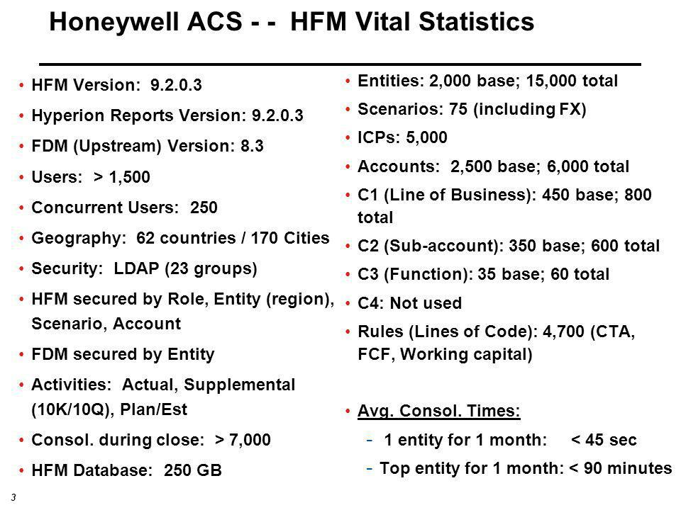 Honeywell ACS - - HFM Vital Statistics