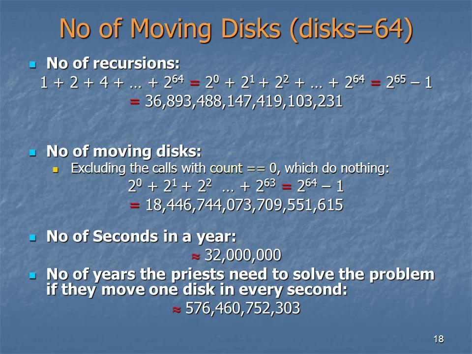 No of Moving Disks (disks=64)