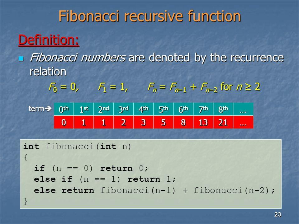 Fibonacci recursive function