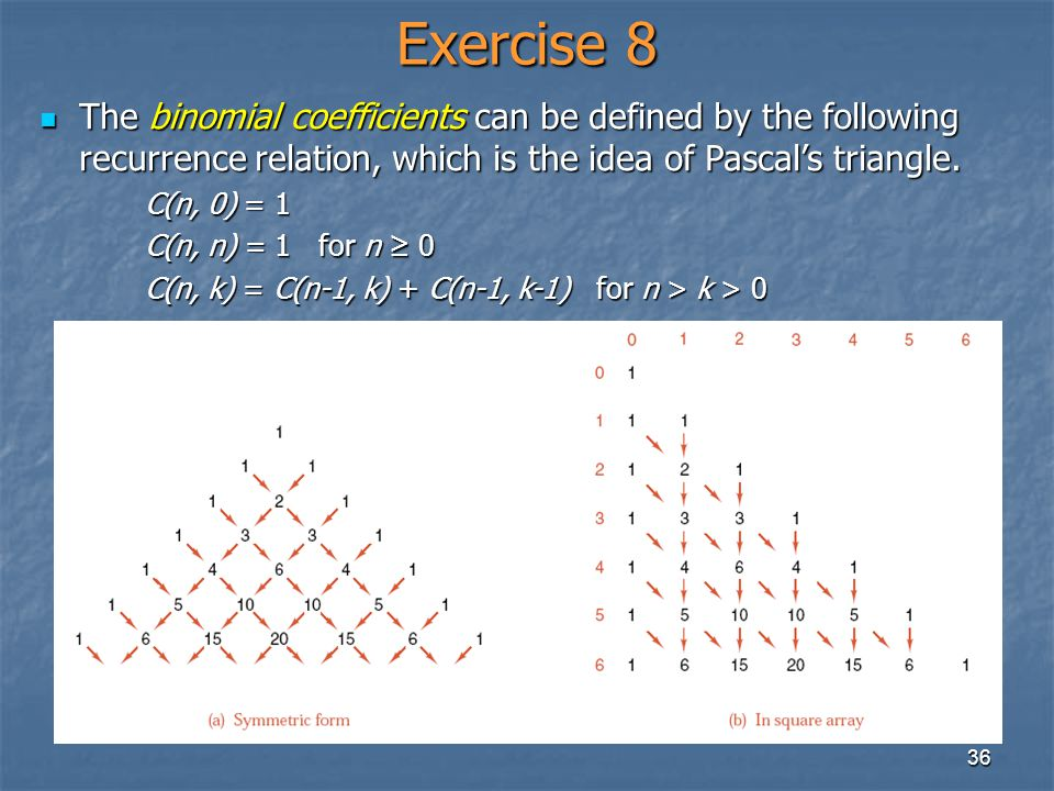 Exercise 8 The binomial coefficients can be defined by the following recurrence relation, which is the idea of Pascal's triangle.