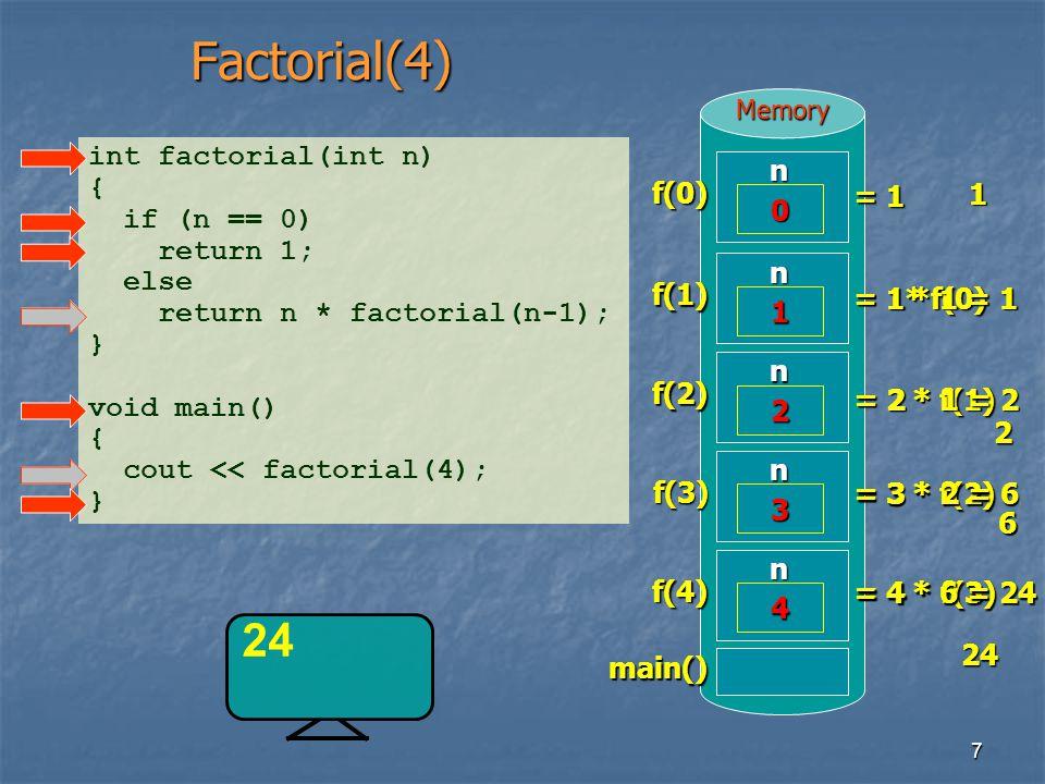Factorial(4) 24 int factorial(int n) { if (n == 0) return 1; else