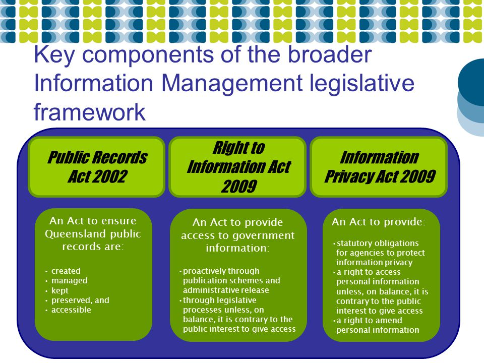 Key components of the broader Information Management legislative framework