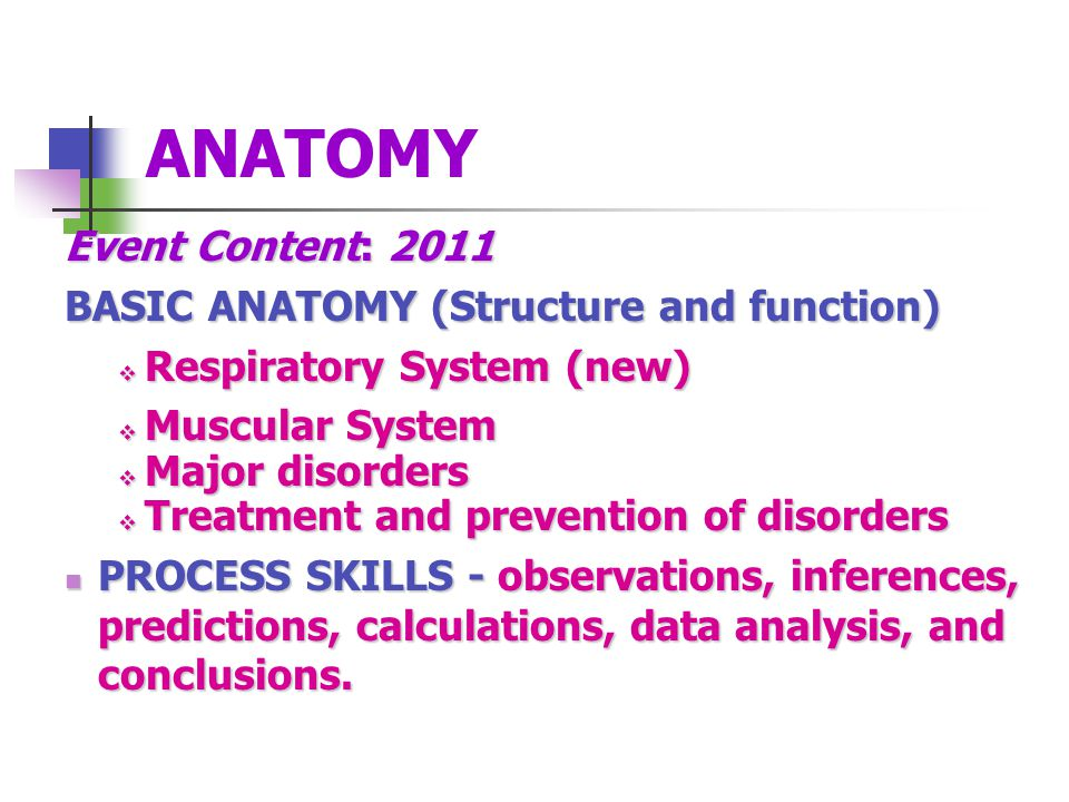 ANATOMY Event Content: 2011 BASIC ANATOMY (Structure and function)