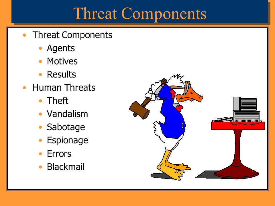 Threat Components Threat Components Agents Motives Results