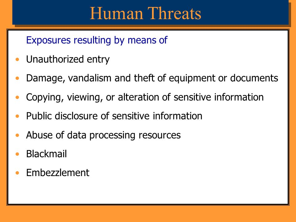 Human Threats Exposures resulting by means of Unauthorized entry