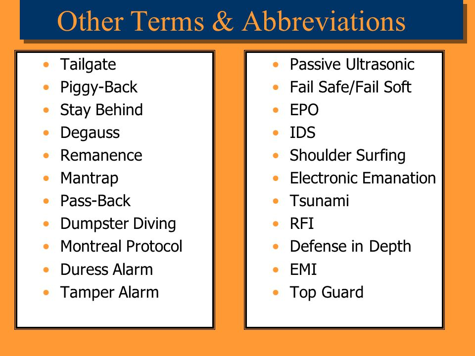 Other Terms & Abbreviations