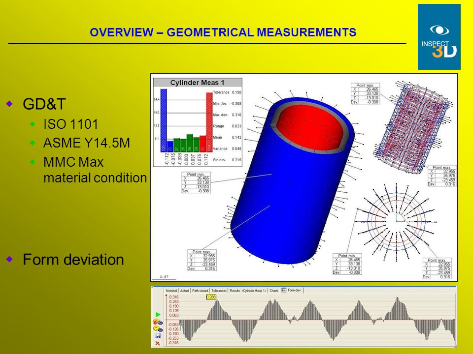 GD&T Form deviation ISO 1101 ASME Y14.5M MMC Max material condition