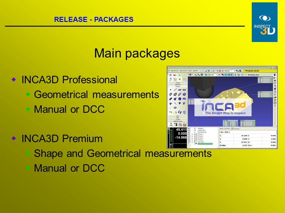 Main packages INCA3D Professional Geometrical measurements