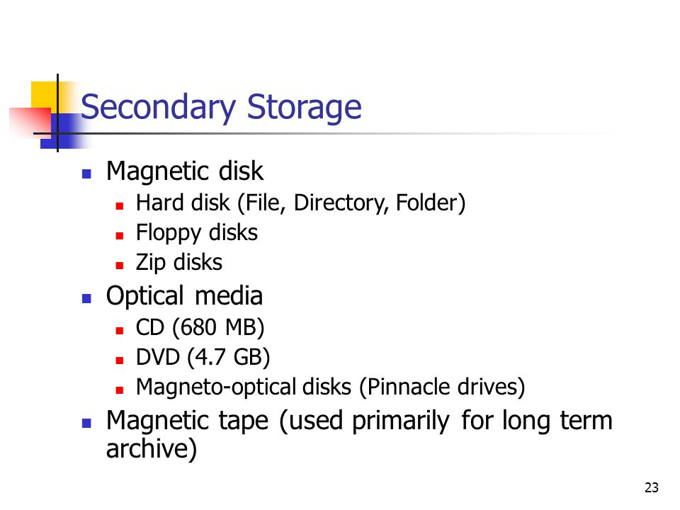 Secondary Storage Magnetic disk Optical media