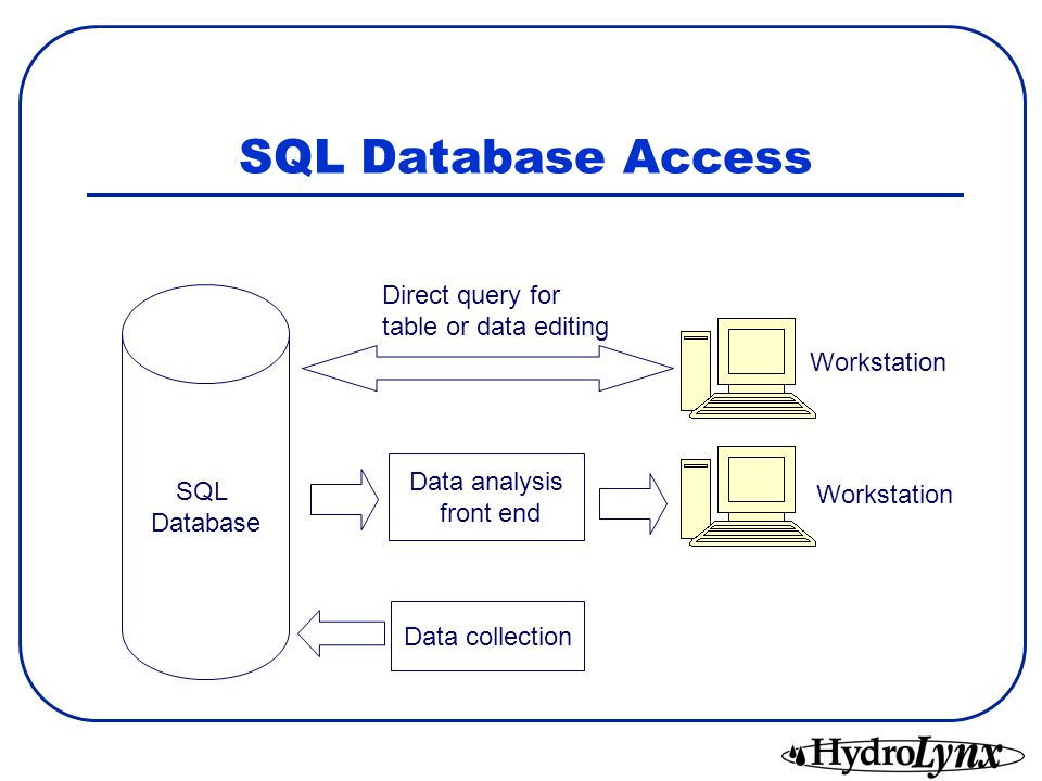 SQL Database Access Direct query for table or data editing SQL