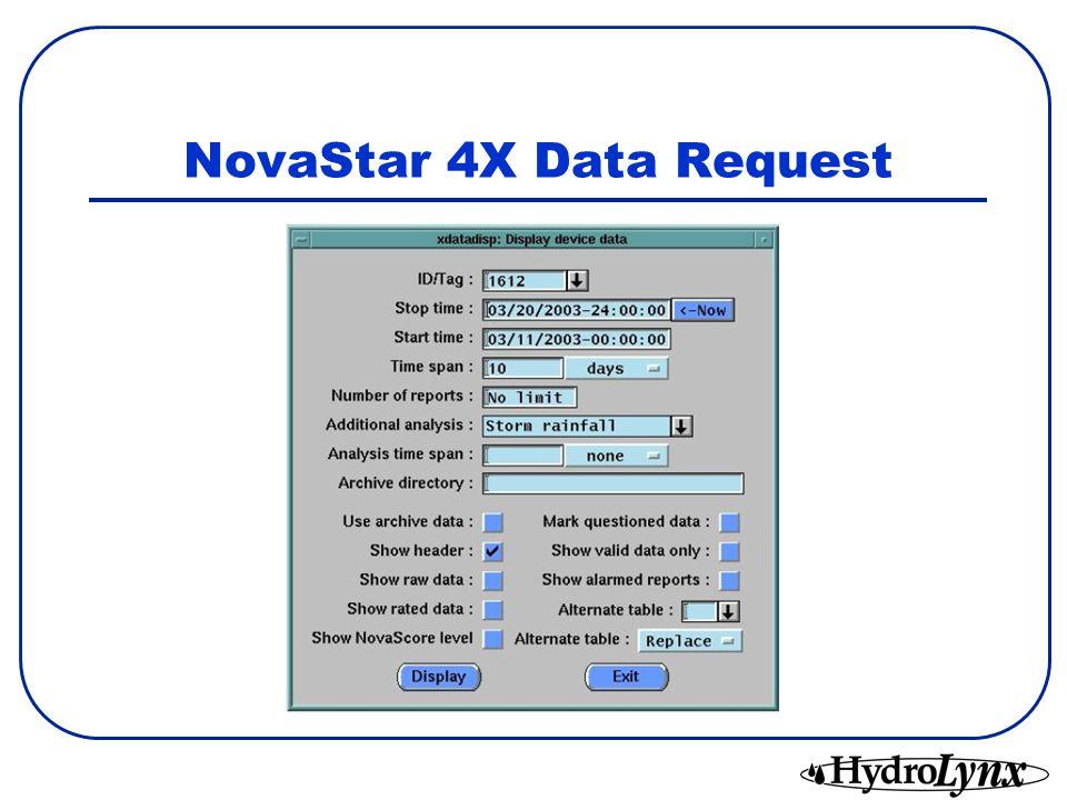 NovaStar 4X Data Request