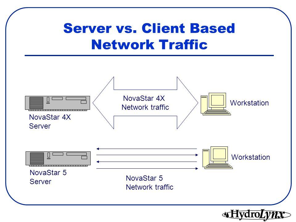 Server vs. Client Based Network Traffic