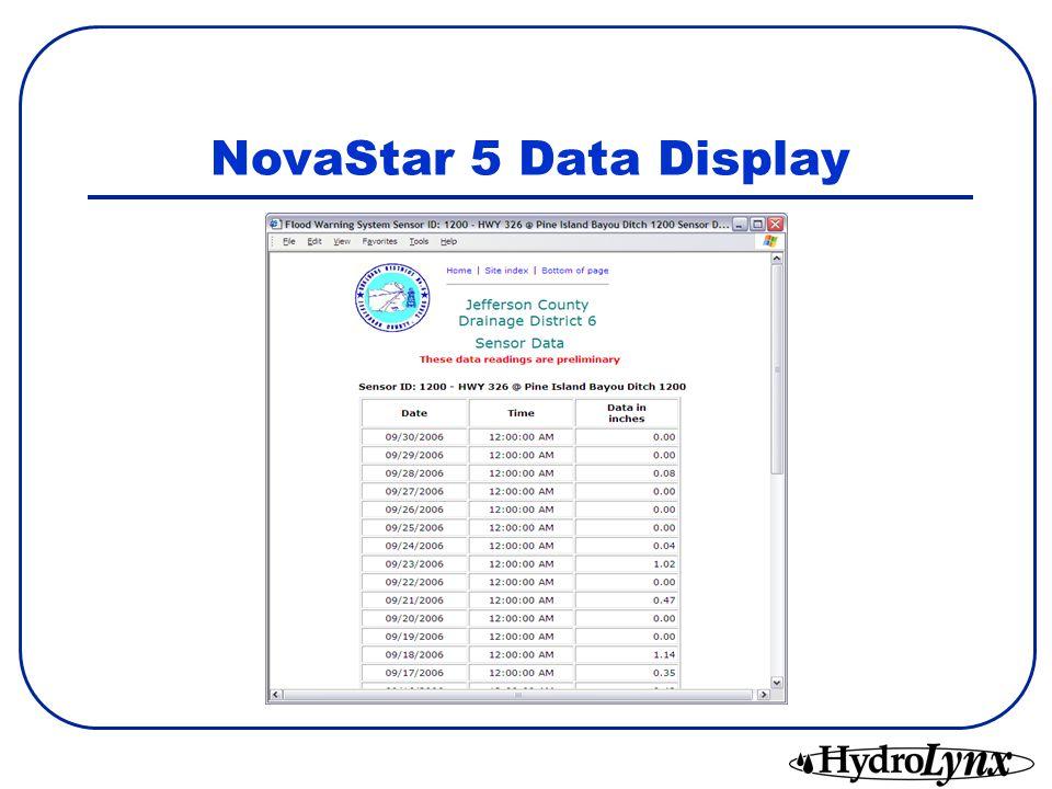 NovaStar 5 Data Display