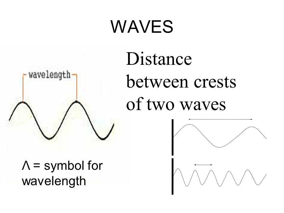 Distance between crests of two waves