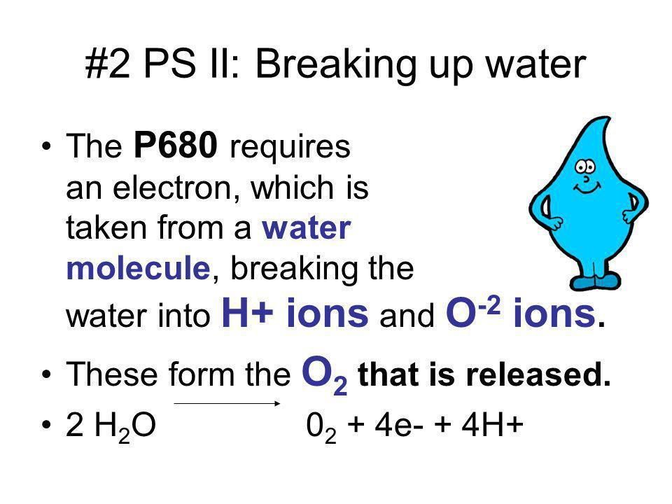 #2 PS II: Breaking up water