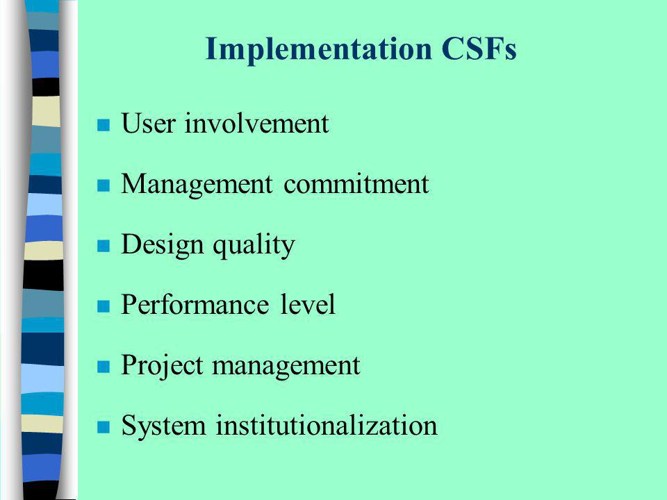 Implementation CSFs User involvement Management commitment