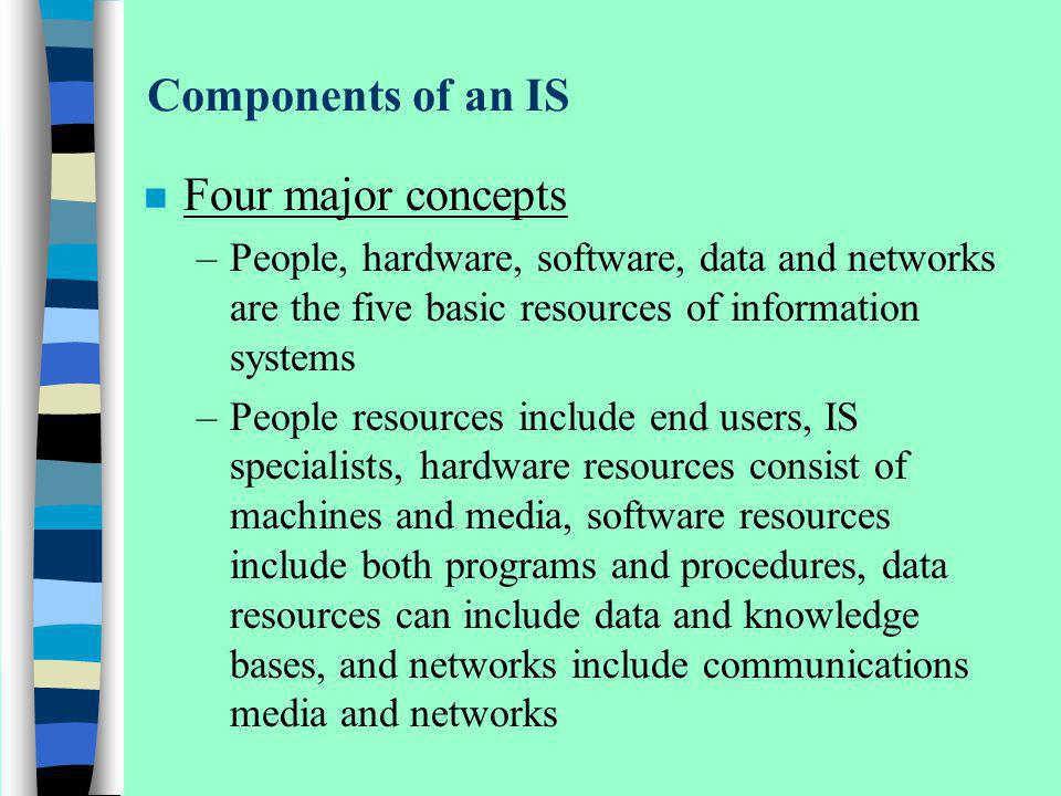 Components of an IS Four major concepts