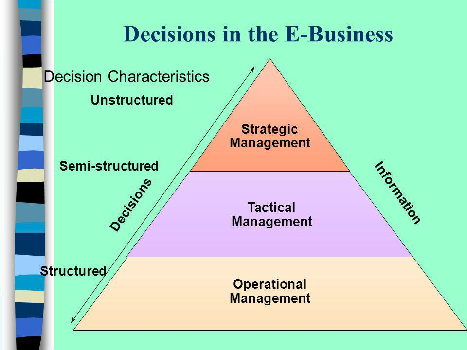 Decisions in the E-Business