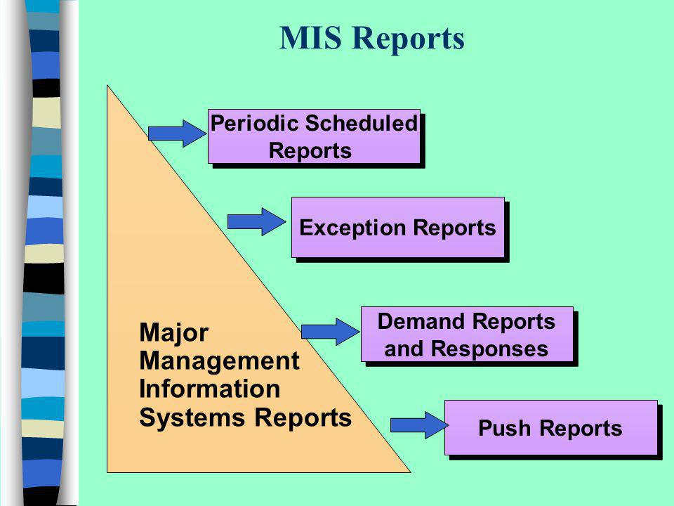 MIS Reports Major Management Information Systems Reports