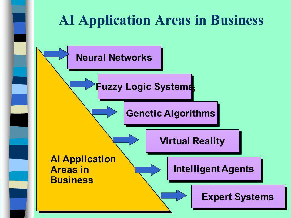 AI Application Areas in Business