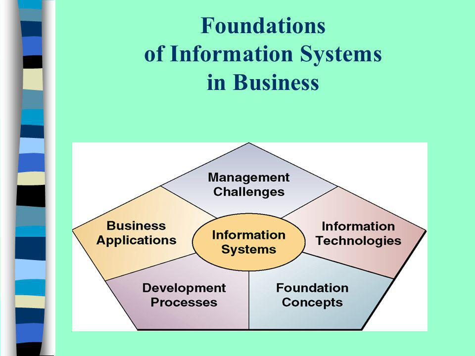 of Information Systems