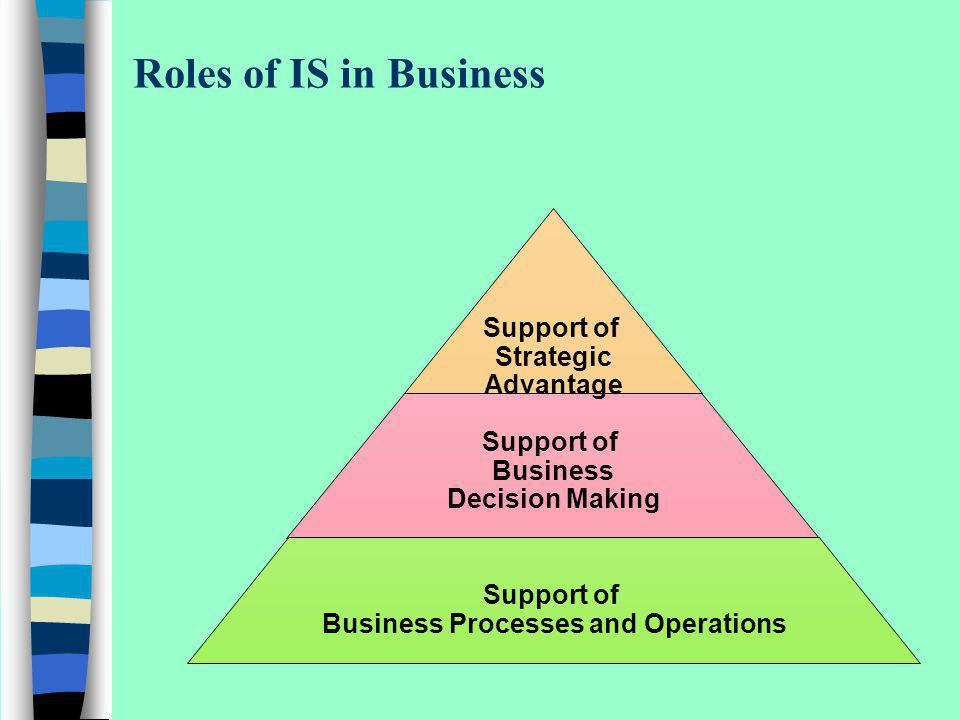 Business Processes and Operations