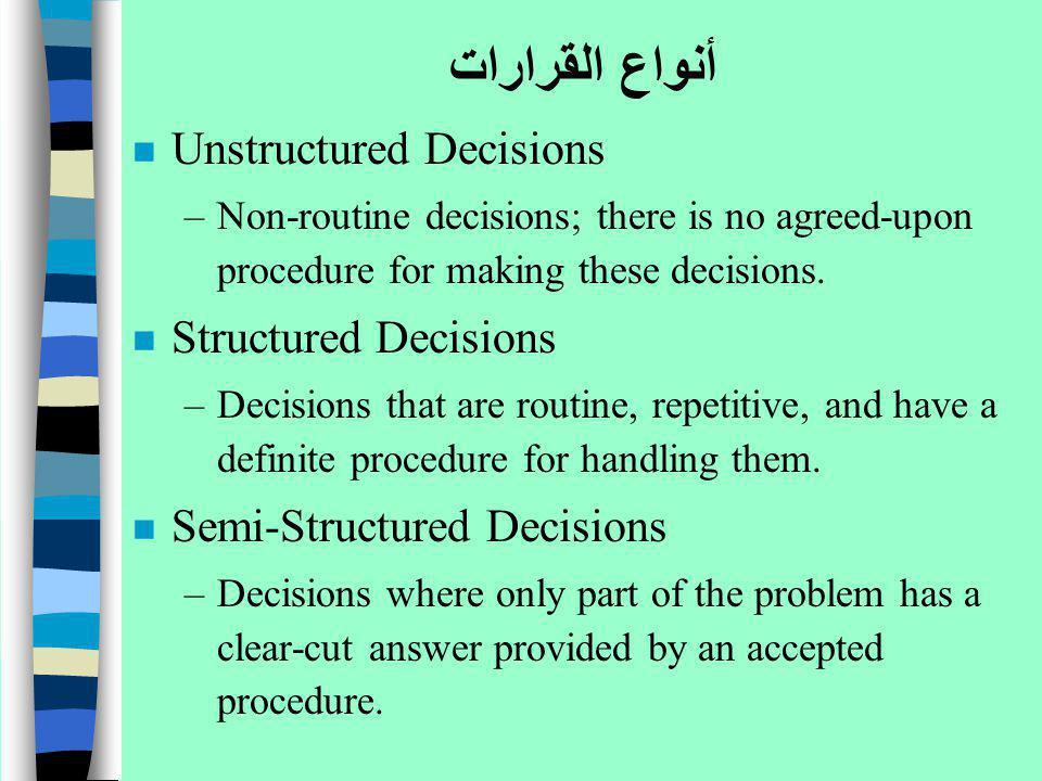 أنواع القرارات Unstructured Decisions Structured Decisions