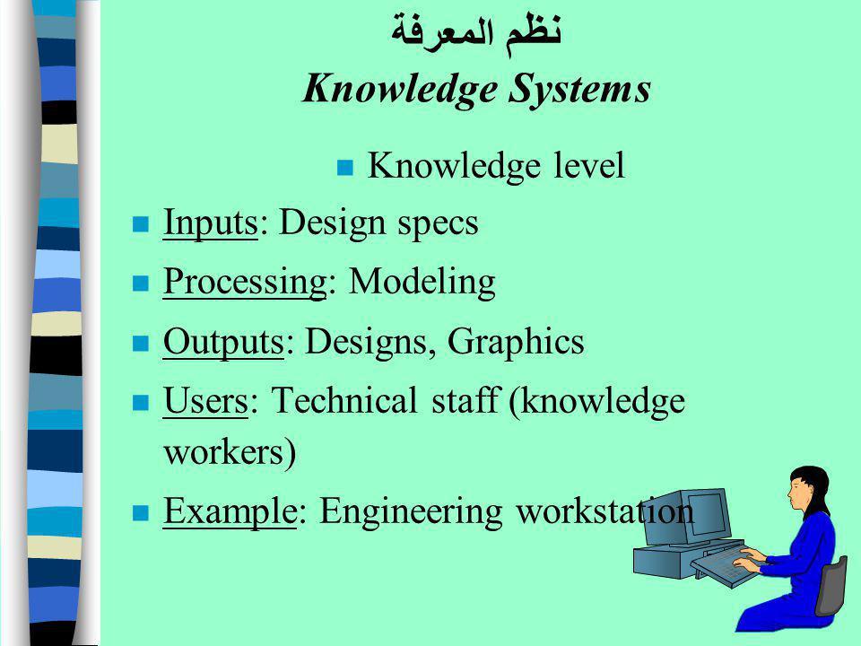 نظم المعرفة Knowledge Systems