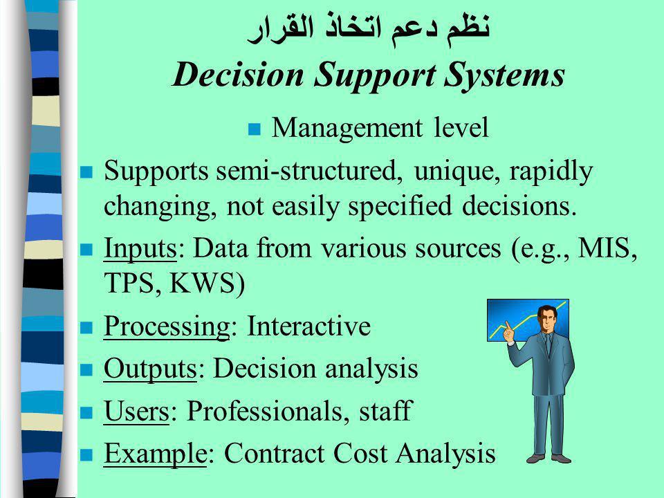 نظم دعم اتخاذ القرار Decision Support Systems