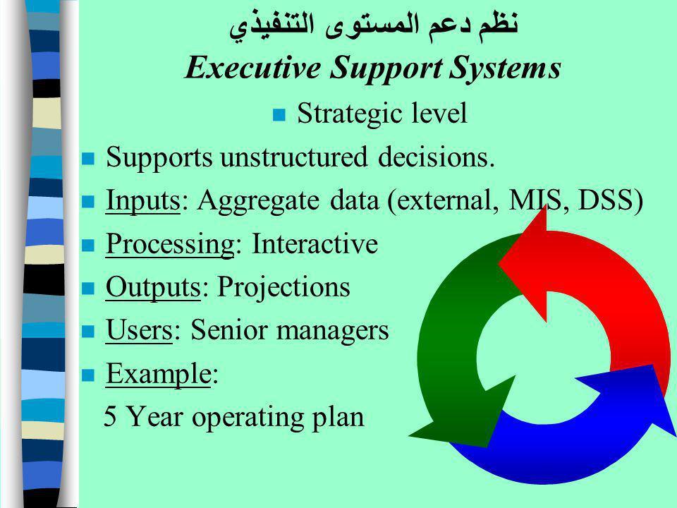 نظم دعم المستوى التنفيذي Executive Support Systems