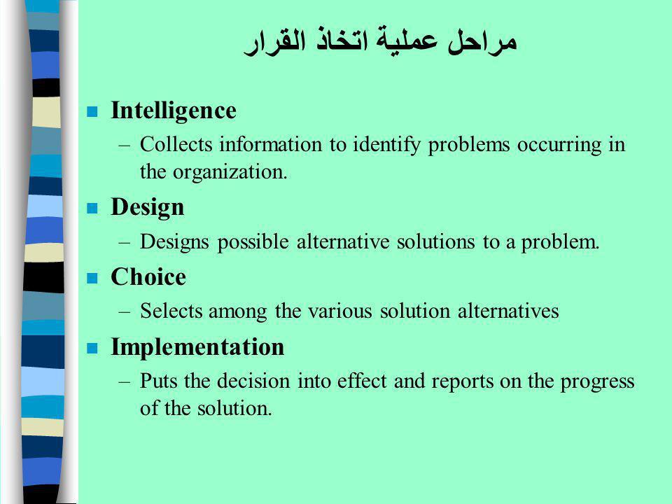 مراحل عملية اتخاذ القرار