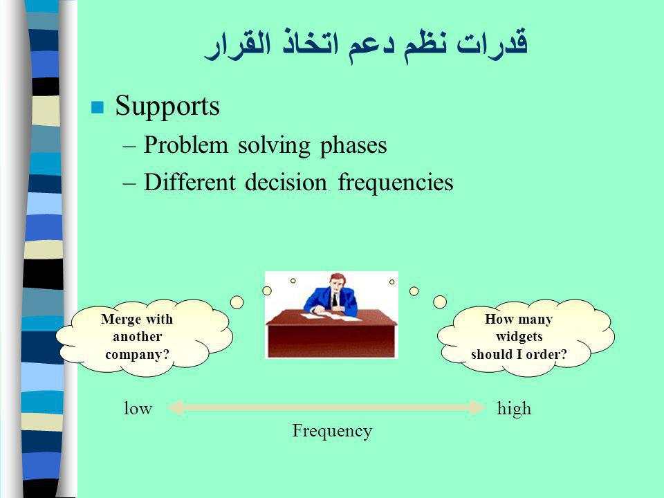 قدرات نظم دعم اتخاذ القرار