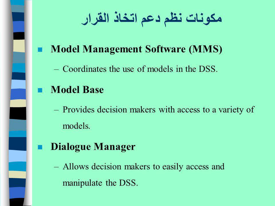 مكونات نظم دعم اتخاذ القرار