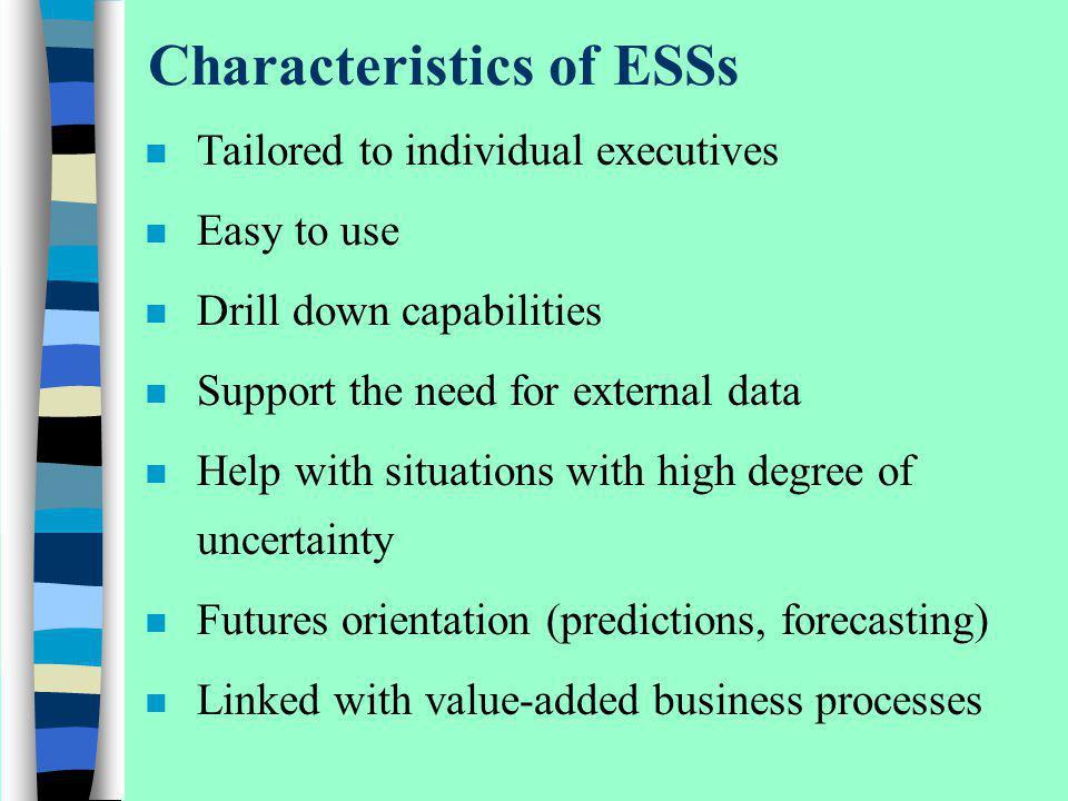 Characteristics of ESSs