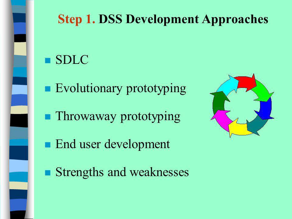 Step 1. DSS Development Approaches