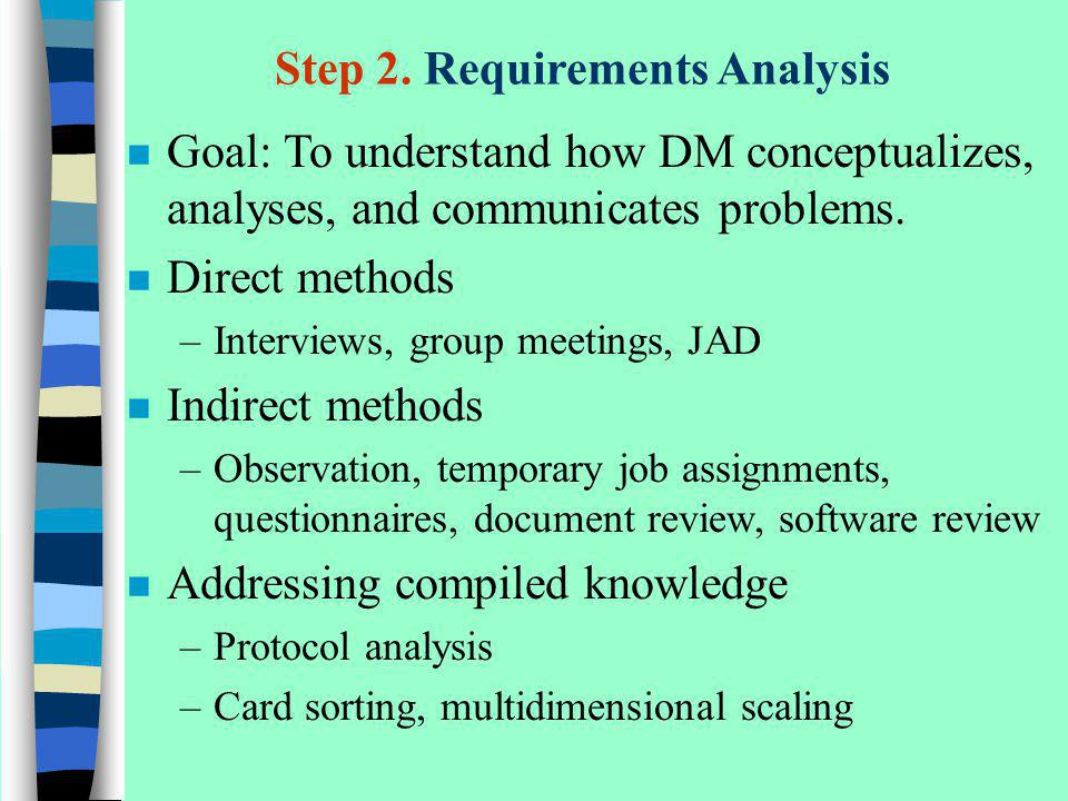 Step 2. Requirements Analysis