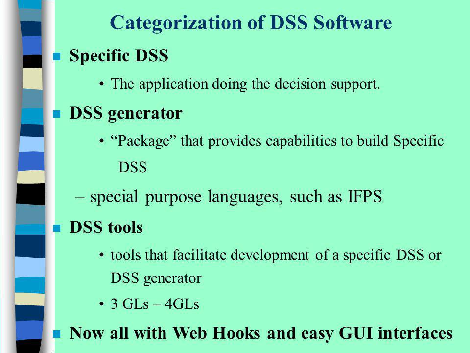 Categorization of DSS Software