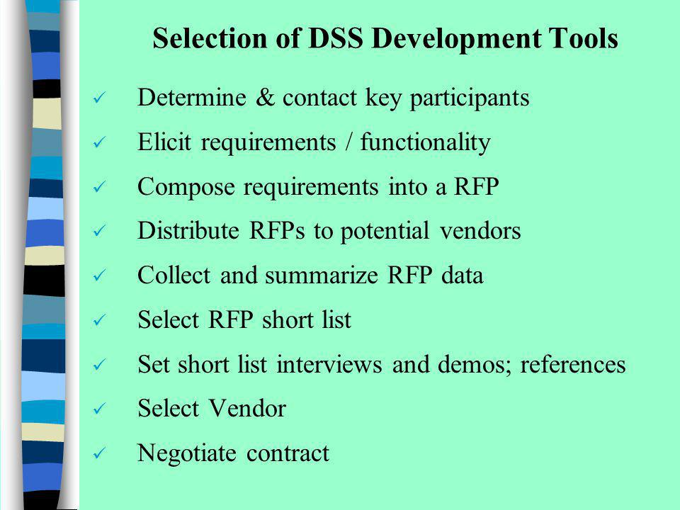 Selection of DSS Development Tools