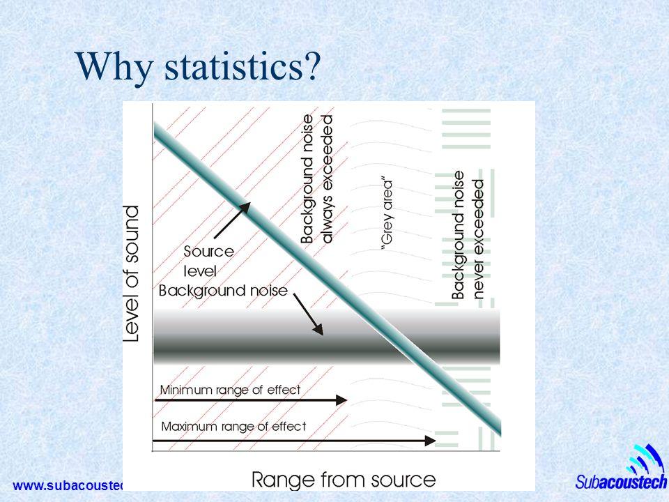Why statistics