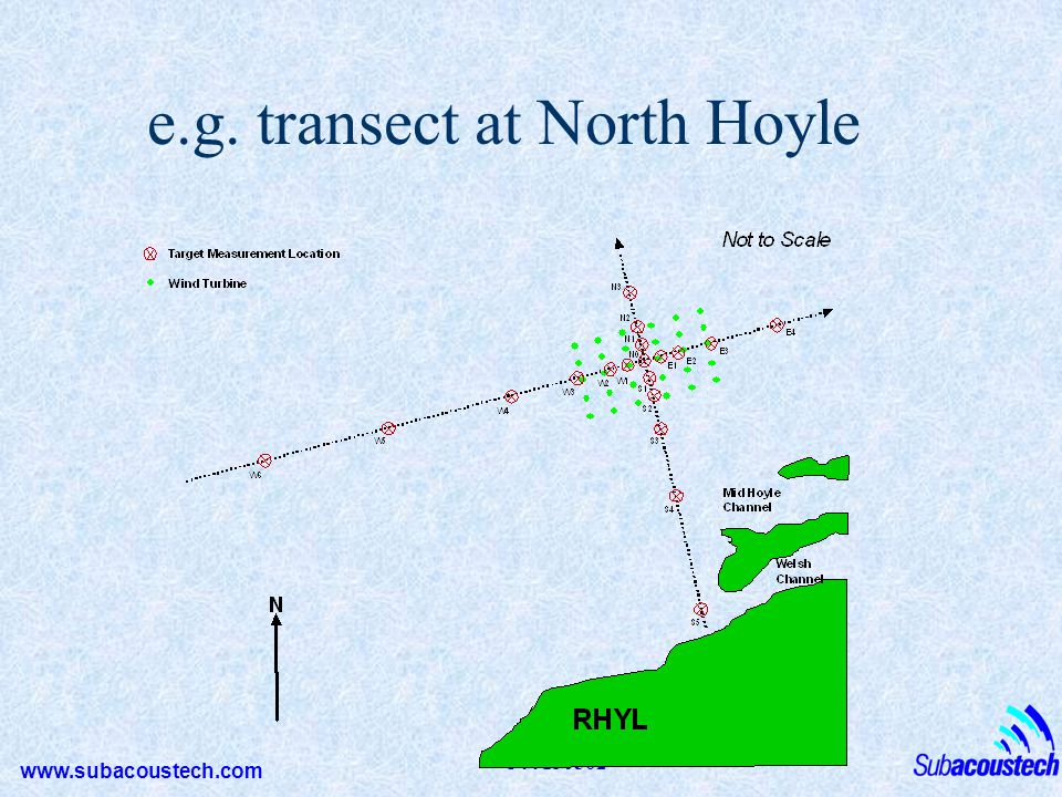 e.g. transect at North Hoyle