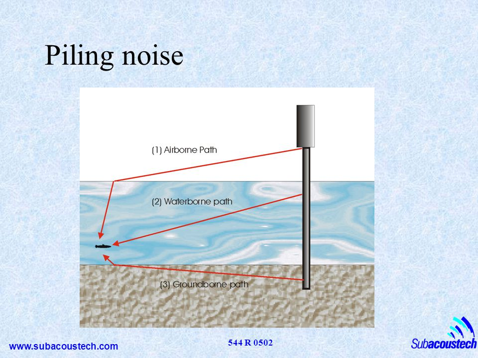 Piling noise