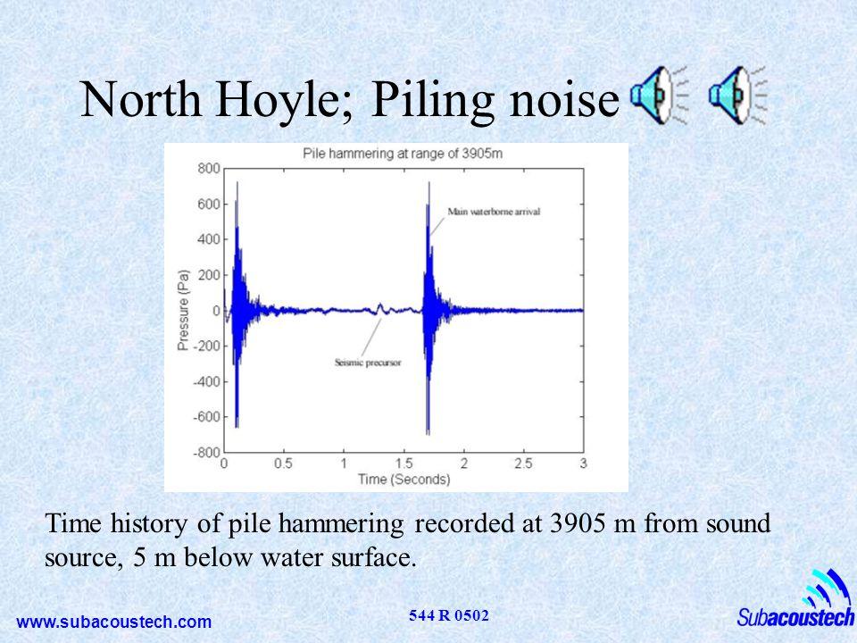 North Hoyle; Piling noise