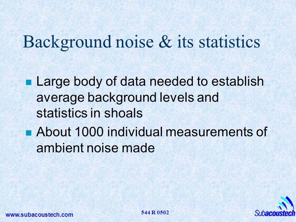 Background noise & its statistics