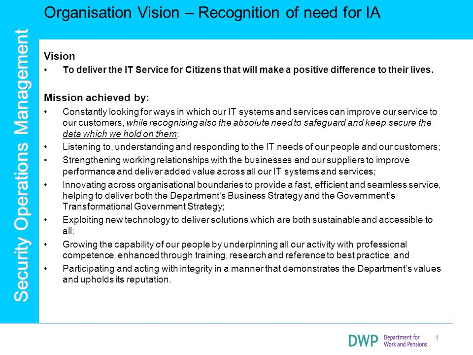 Organisation Vision – Recognition of need for IA