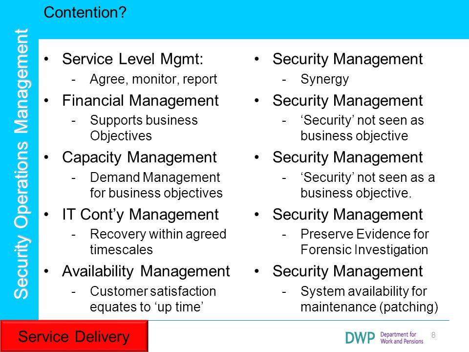Availability Management Security Management