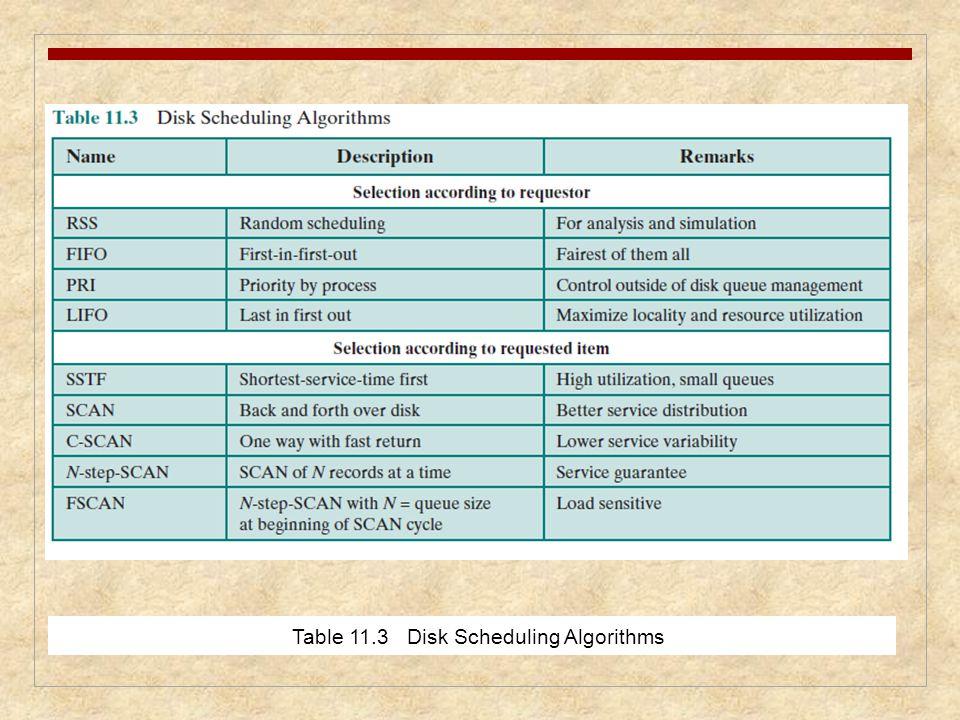 Table 11.3 Disk Scheduling Algorithms